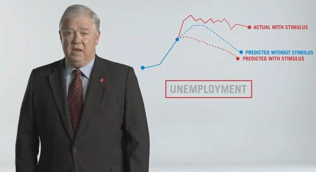 Gov. Haley Barbour in American Crossroads video
