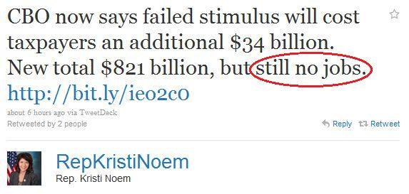Image result for cbo fail