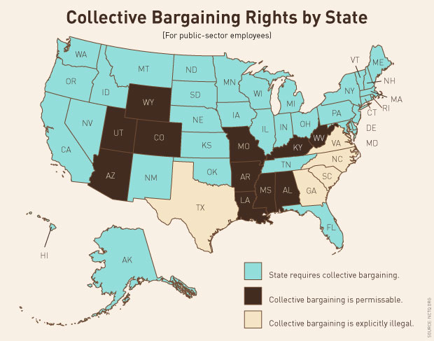 Collective Bargaining Rights
