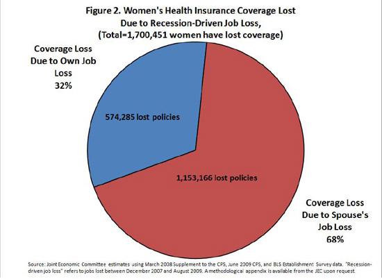 Rep Blackburn Pens Convoluted Essay On Mothers And Health Insurance  Blackburn Pens Convoluted Essay On Mothers And Health Insurance